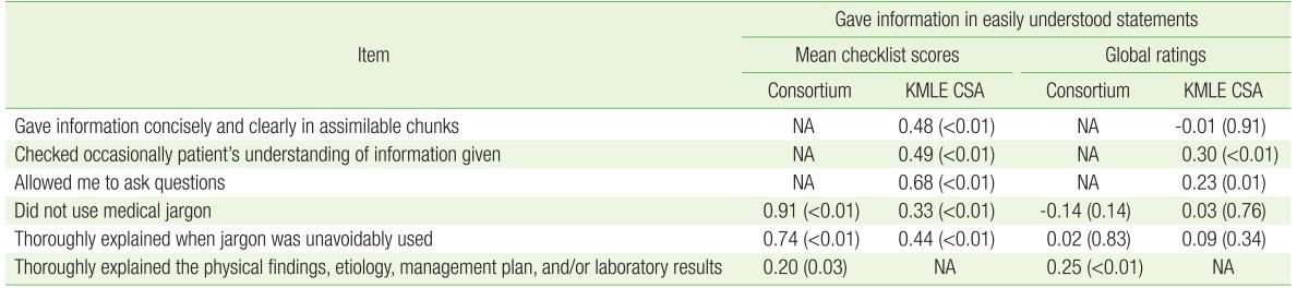 Korean Journal of Family Medicine